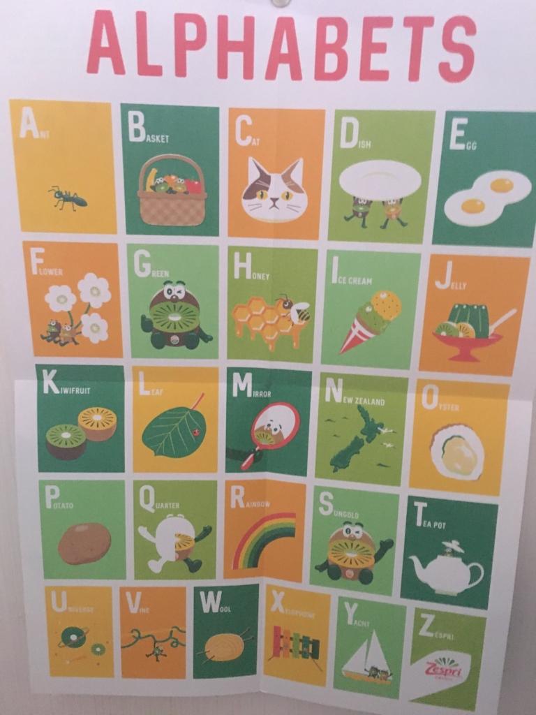 ゼスプリキウイのアルファベッドポスター